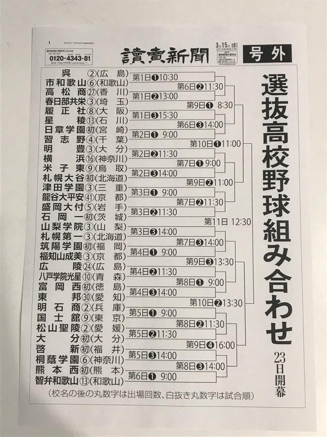 春の選抜高校野球組み合わせ表